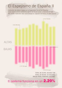 infographics_infografias